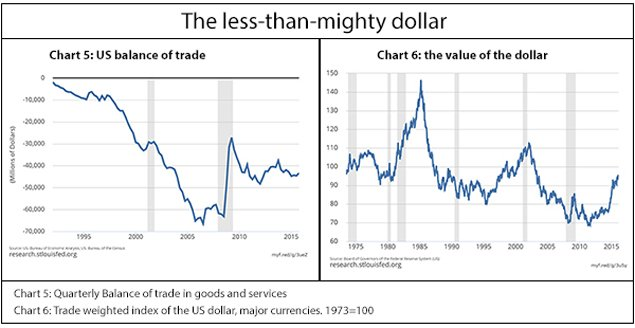 gerg-alan-freemand-radhika-desai-recessions